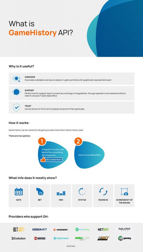 GameHistory API infographic